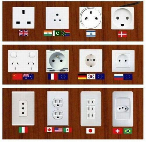 Electric Power Around The World